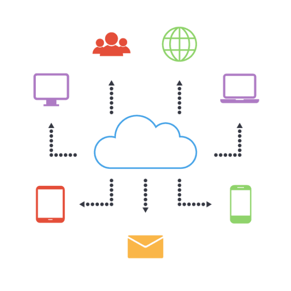 Cloud-hosted software concept. Graphics of people, internet, mail, and computerized devices surround a cloud graphic.